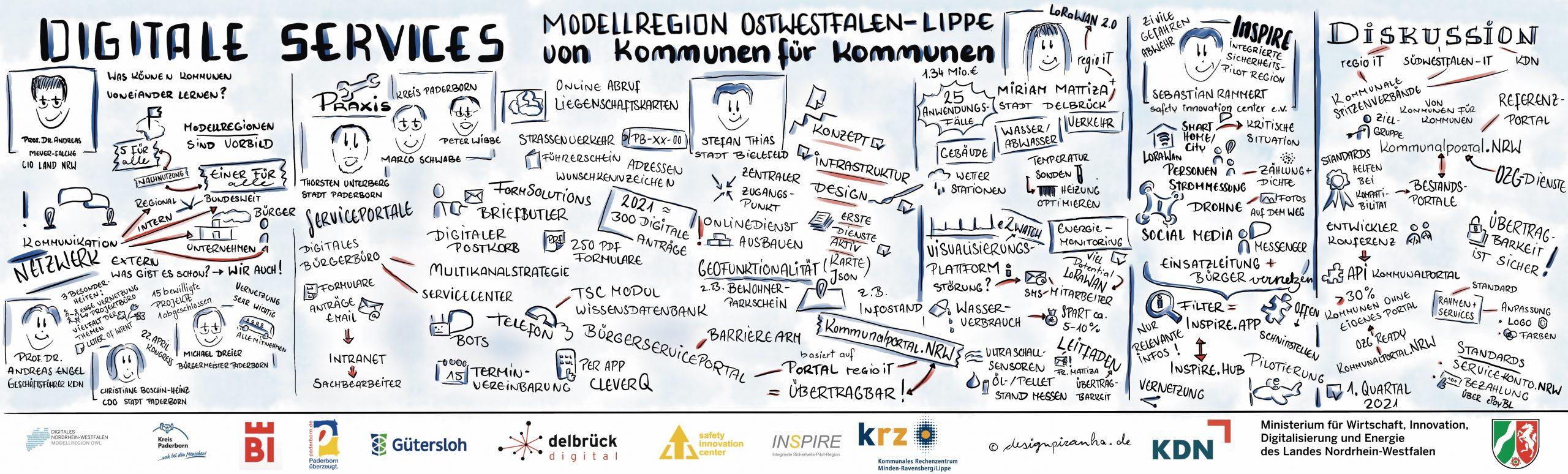 """INSPIRE auf der Veranstaltung """"Digitale Services – von Kommunen für Kommunen"""""""